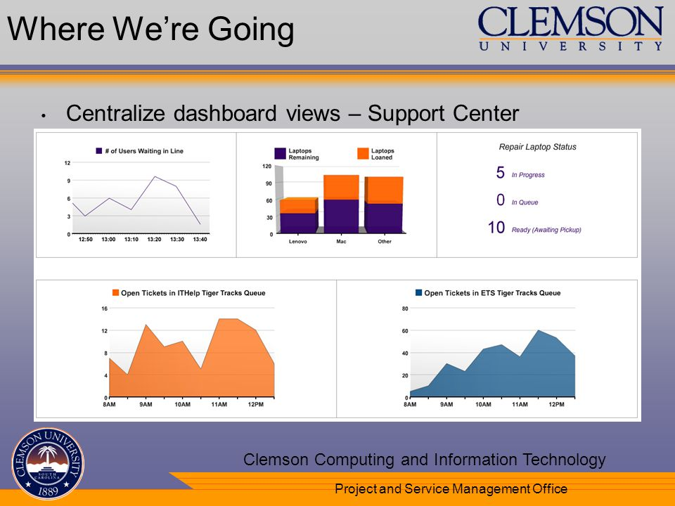 Your Department Name Here Clemson Computing and Information Technology Project and Service Management Office Where Were Going Centralize dashboard views – Support Center
