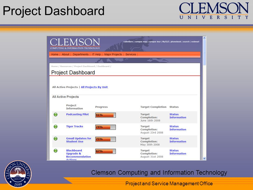 Your Department Name Here Clemson Computing and Information Technology Project and Service Management Office Project Dashboard