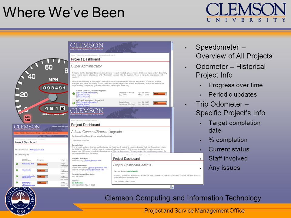 Your Department Name Here Clemson Computing and Information Technology Project and Service Management Office Where Weve Been Speedometer – Overview of