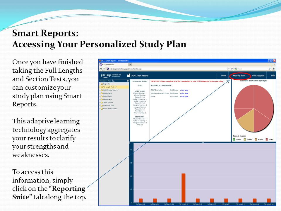 Smart Reports: Accessing Your Personalized Study Plan Once you have finished taking the Full Lengths and Section Tests, you can customize your study p