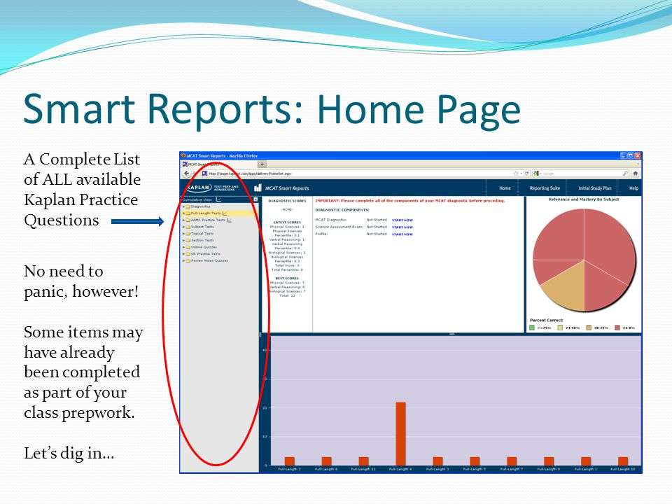 Smart Reports: Home Page A Complete List of ALL available Kaplan Practice Questions No need to panic, however! Some items may have already been comple