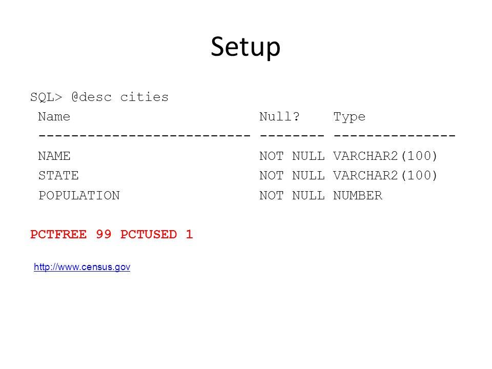 Setup SQL> @desc cities Name Null? Type -------------------------- -------- --------------- NAME NOT NULL VARCHAR2(100) STATE NOT NULL VARCHAR2(100) P