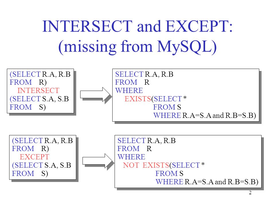 2 INTERSECT and EXCEPT: (missing from MySQL) (SELECT R.A, R.B FROM R) INTERSECT (SELECT S.A, S.B FROM S) (SELECT R.A, R.B FROM R) INTERSECT (SELECT S.