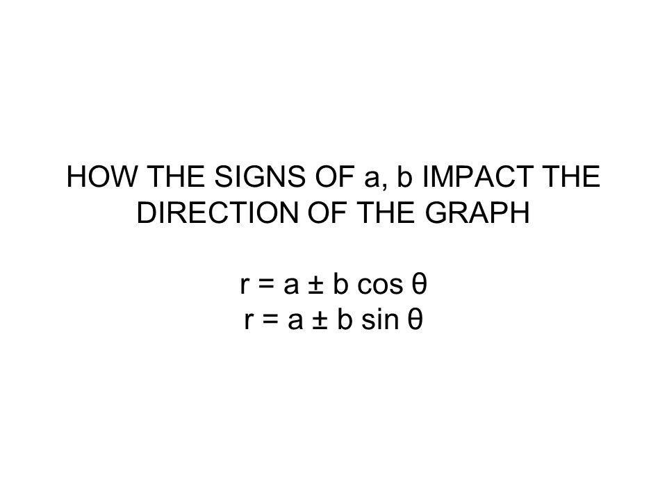 HOW THE SIGNS OF a, b IMPACT THE DIRECTION OF THE GRAPH r = a ± b cos θ r = a ± b sin θ
