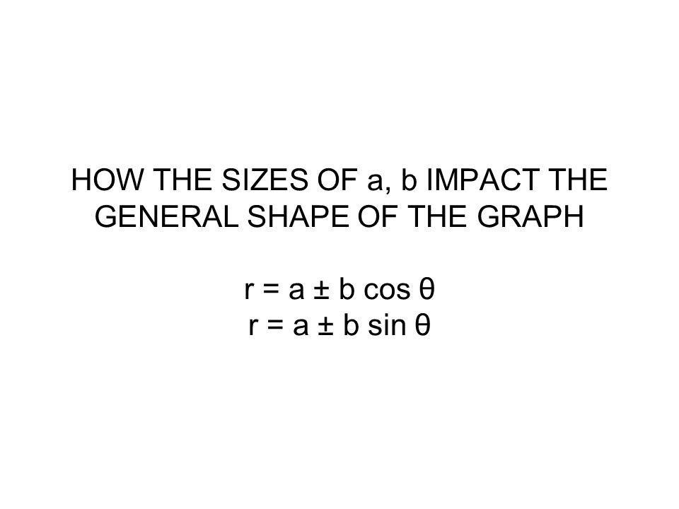 HOW THE SIZES OF a, b IMPACT THE GENERAL SHAPE OF THE GRAPH r = a ± b cos θ r = a ± b sin θ