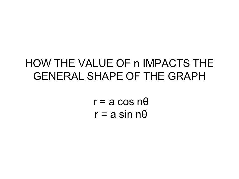HOW THE VALUE OF n IMPACTS THE GENERAL SHAPE OF THE GRAPH r = a cos nθ r = a sin nθ