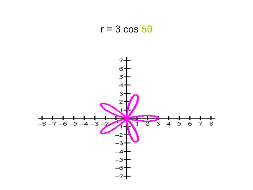 r = 3 cos 5θ