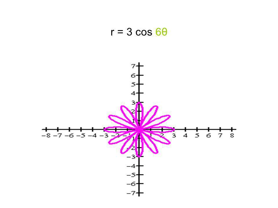 r = 3 cos 6θ