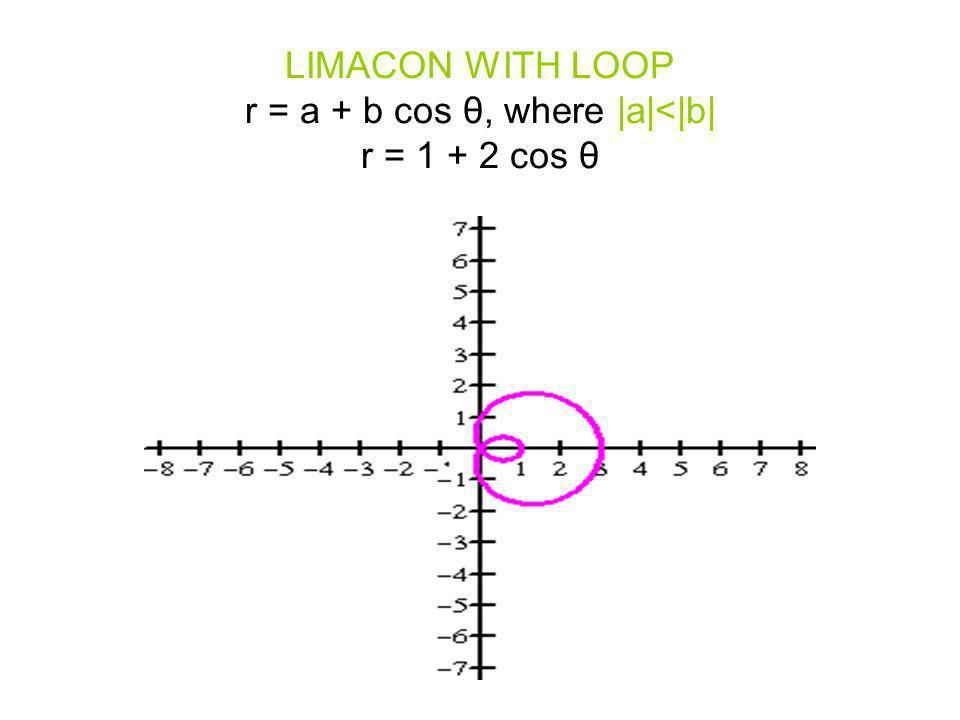 LIMACON WITH LOOP r = a + b cos θ, where  a < b  r = 1 + 2 cos θ