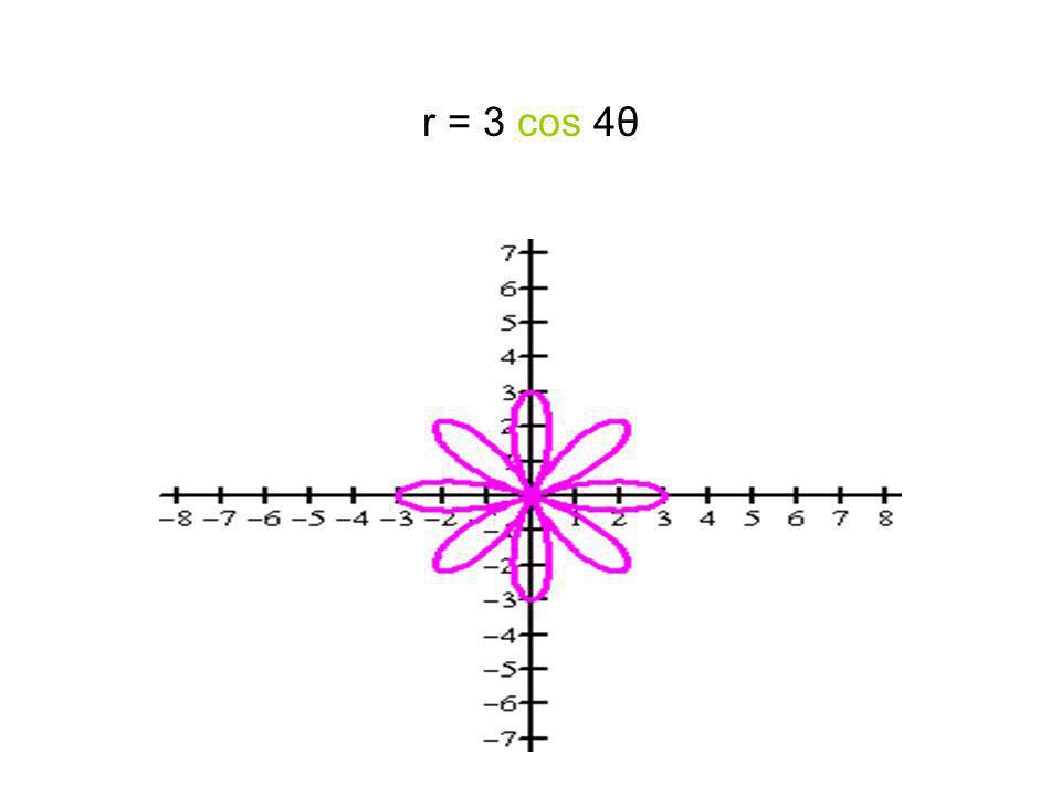 r = 3 cos 4θ