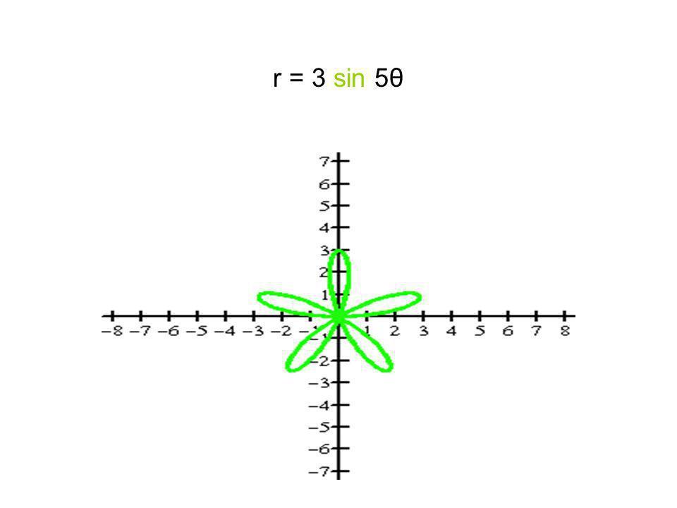 r = 3 sin 5θ