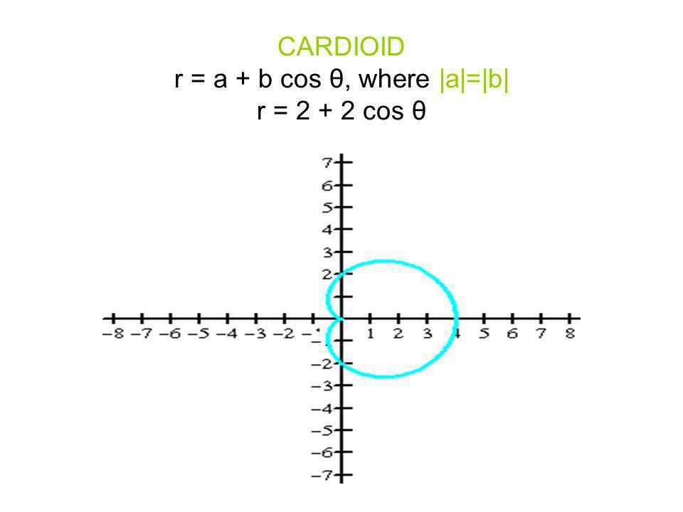 CARDIOID r = a + b cos θ, where  a = b  r = 2 + 2 cos θ
