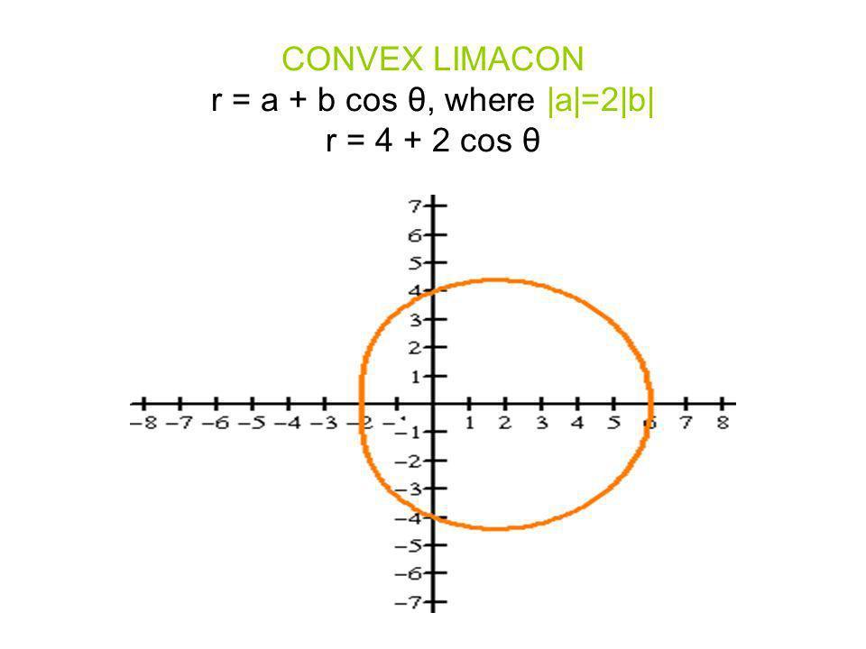 CONVEX LIMACON r = a + b cos θ, where  a =2 b  r = 4 + 2 cos θ