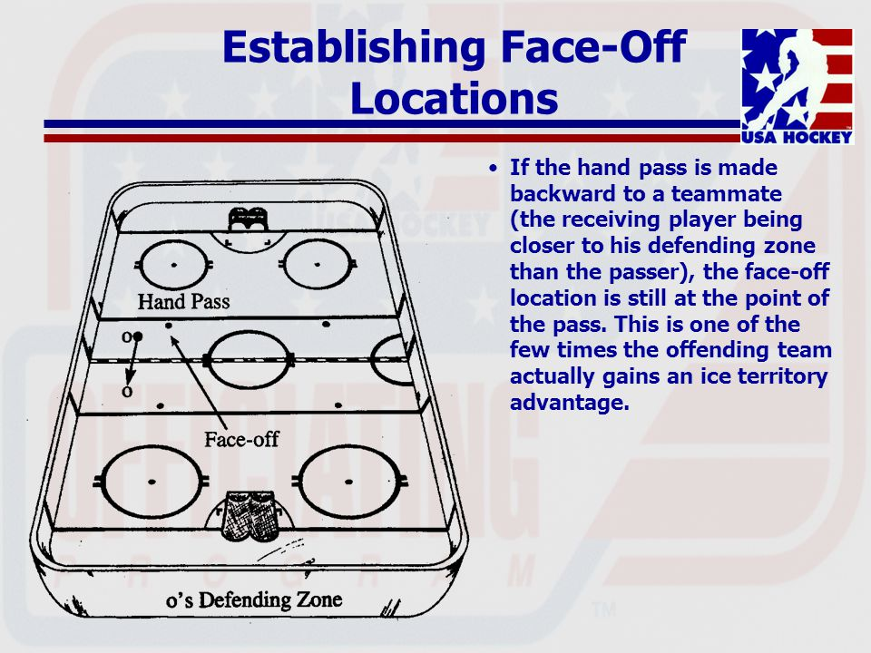Establishing Face-Off Locations If the hand pass is made backward to a teammate (the receiving player being closer to his defending zone than the passer), the face-off location is still at the point of the pass.