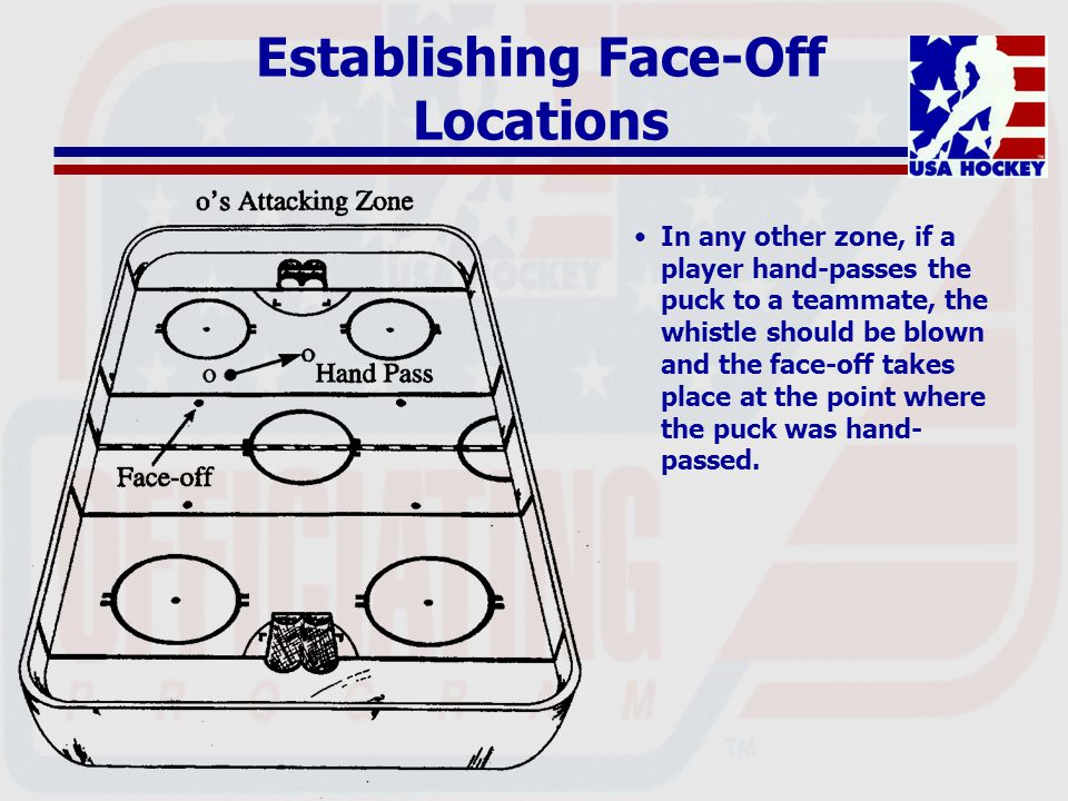 Establishing Face-Off Locations In any other zone, if a player hand-passes the puck to a teammate, the whistle should be blown and the face-off takes place at the point where the puck was hand- passed.