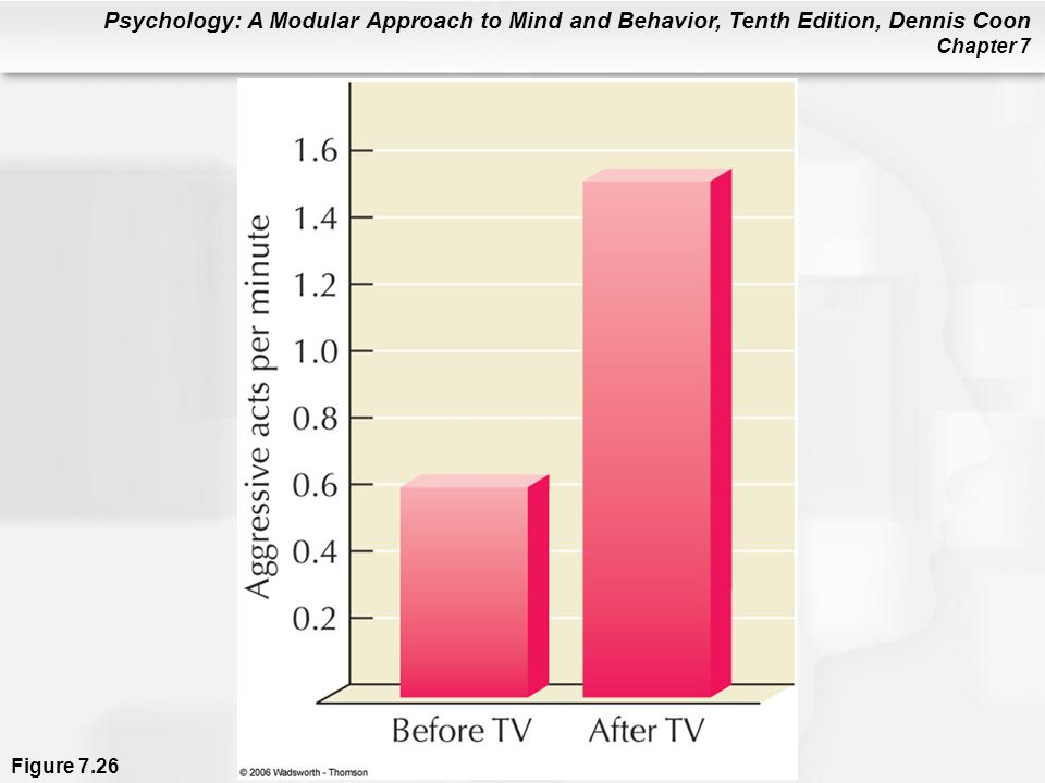 Psychology: A Modular Approach to Mind and Behavior, Tenth Edition, Dennis Coon Chapter 7 Figure 7.26