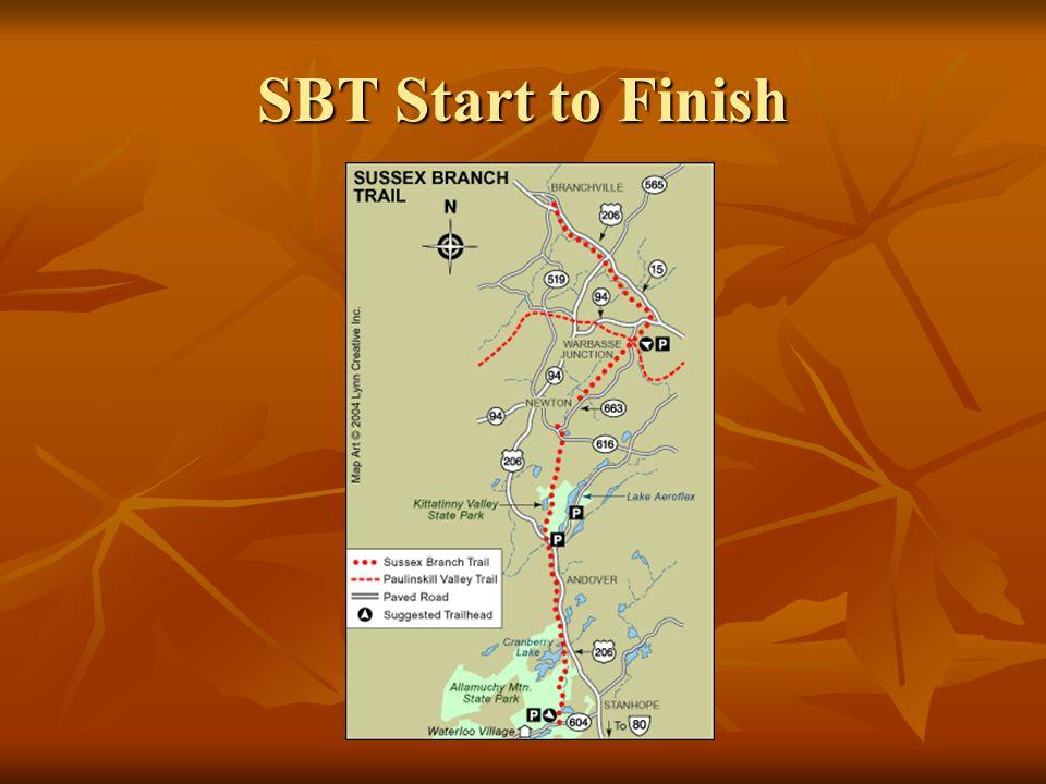 SBT Start to Finish