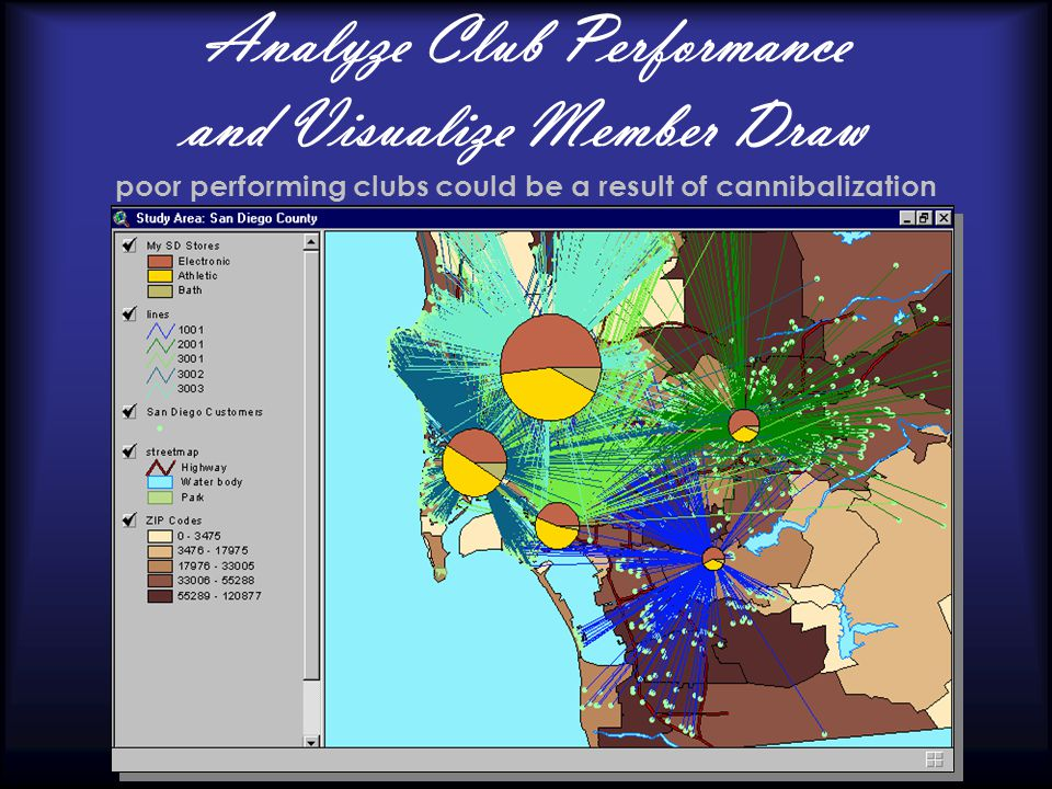 Analyze Club Performance and Visualize Member Draw poor performing clubs could be a result of cannibalization