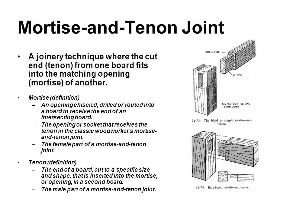 Mortise-and-Tenon Joint A joinery technique where the cut end (tenon) from one board fits into the matching opening (mortise) of another. Mortise (def