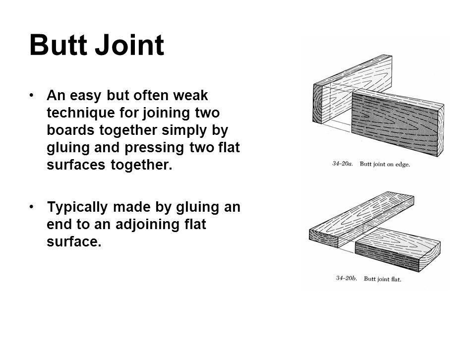 Butt Joint An easy but often weak technique for joining two boards together simply by gluing and pressing two flat surfaces together. Typically made b