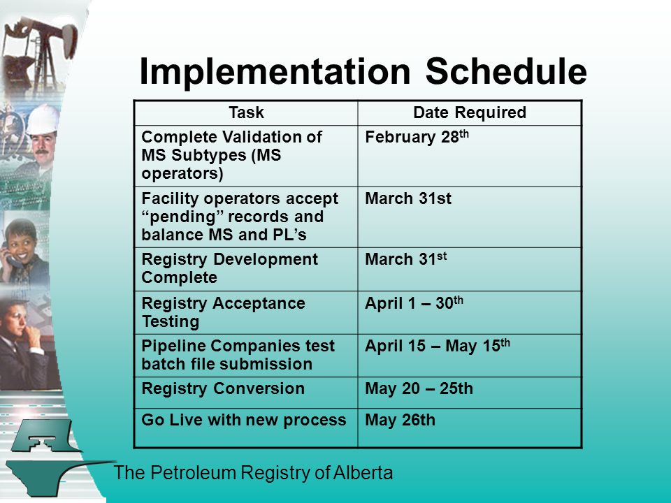 The Petroleum Registry of Alberta Implementation Schedule TaskDate Required Complete Validation of MS Subtypes (MS operators) February 28 th Facility operators accept pending records and balance MS and PLs March 31st Registry Development Complete March 31 st Registry Acceptance Testing April 1 – 30 th Pipeline Companies test batch file submission April 15 – May 15 th Registry ConversionMay 20 – 25th Go Live with new processMay 26th