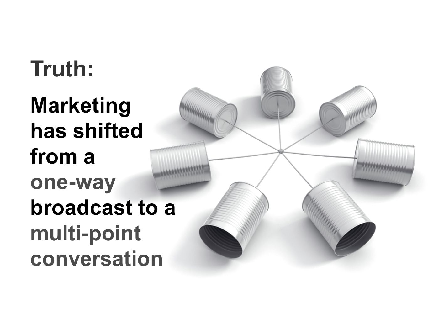 Truth: Marketing has shifted from a one-way broadcast to a multi-point conversation