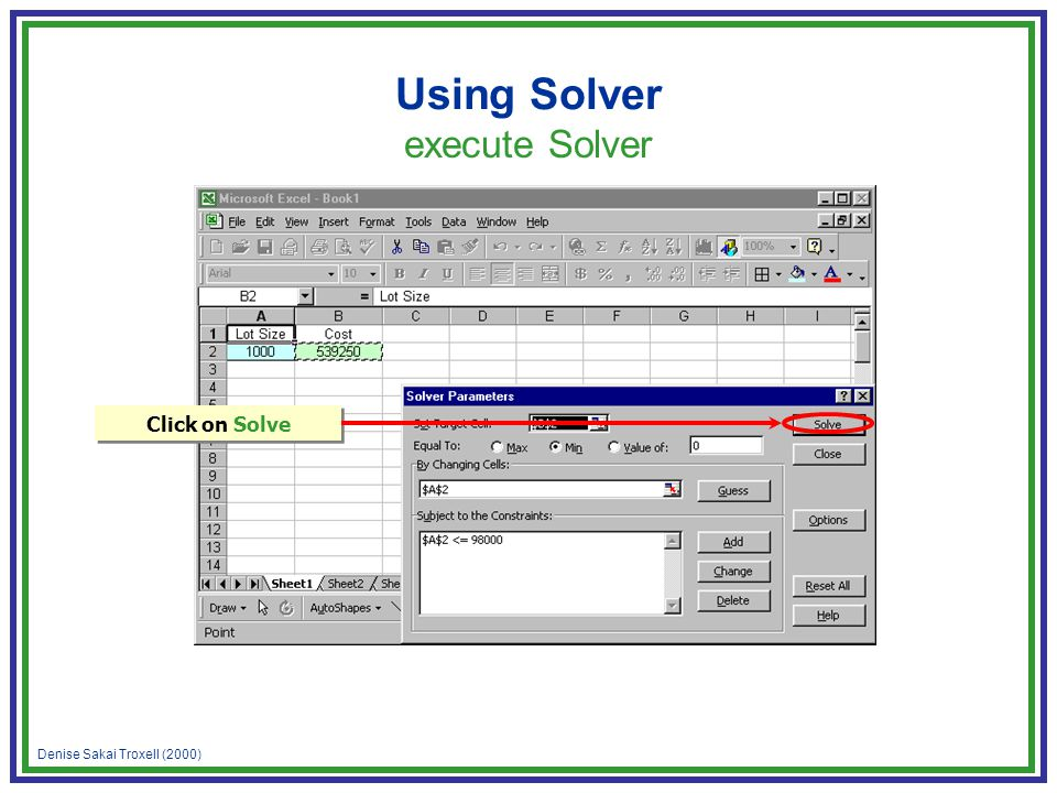 Denise Sakai Troxell (2000) Using Solver execute Solver Click on Solve