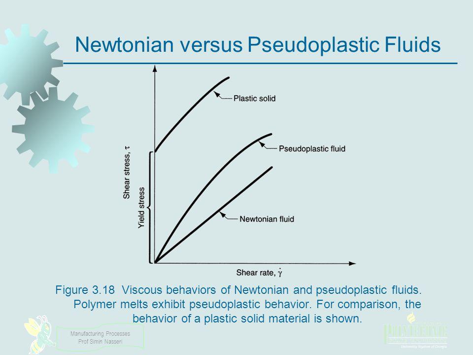 Manufacturing Processes Prof Simin Nasseri Newtonian versus Pseudoplastic Fluids Figure 3.18 Viscous behaviors of Newtonian and pseudoplastic fluids.