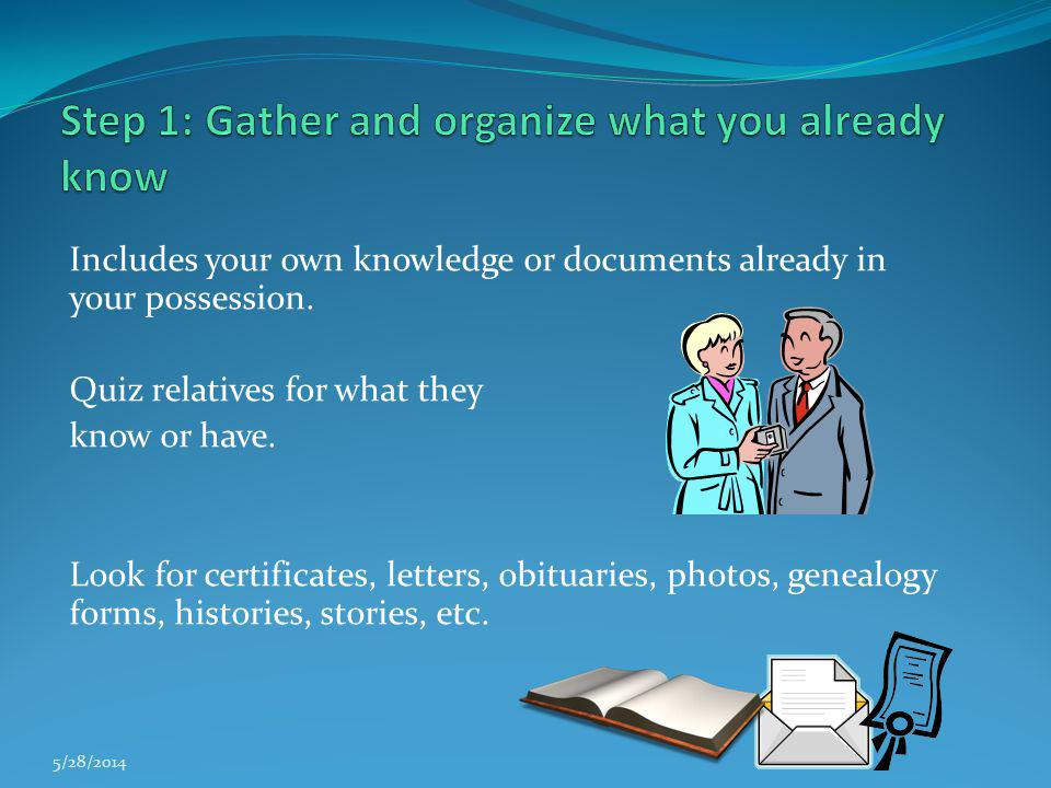 Includes your own knowledge or documents already in your possession. Quiz relatives for what they know or have. Look for certificates, letters, obitua