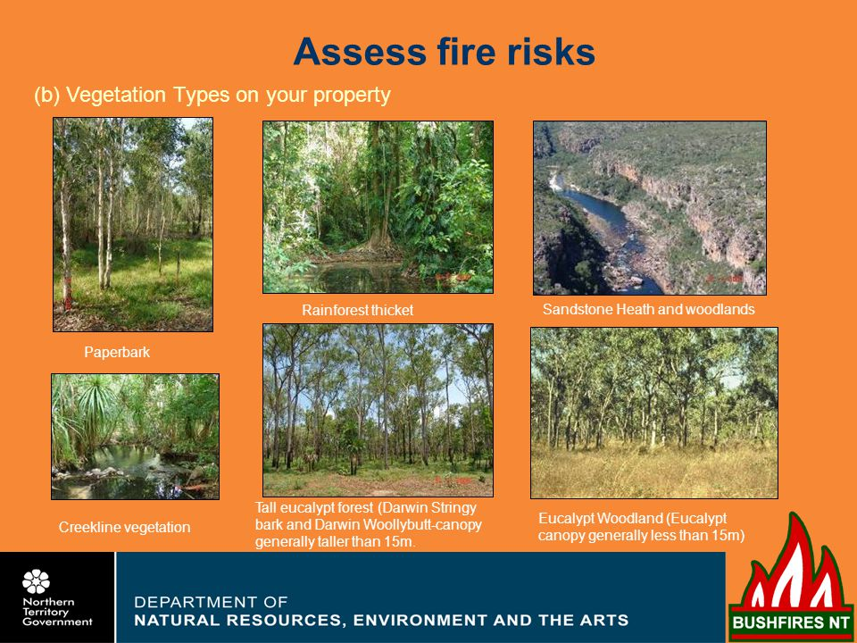 (c) Fire risks associated with the slopes on your property (d) Fire risks associated with the aspects on your property (e) Considering risk relative to assets (f) Assessing current fuel levels
