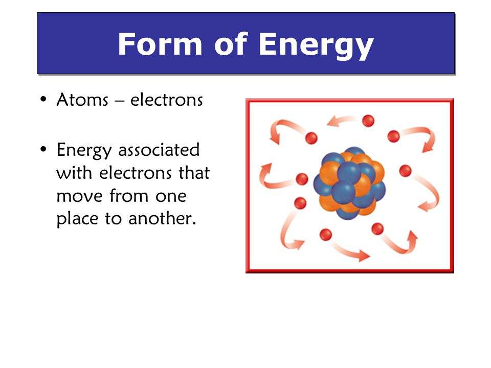 Atoms – electrons Energy associated with electrons that move from one place to another. Form of Energy