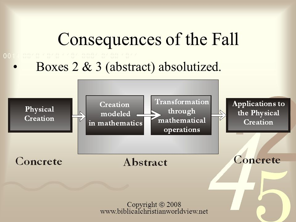 Consequences of the Fall Copyright 2008 www.biblicalchristianworldview.net Boxes 2 & 3 (abstract) absolutized.