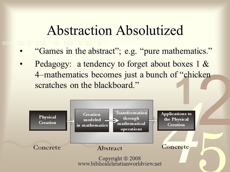 Abstraction Absolutized Games in the abstract; e.g.