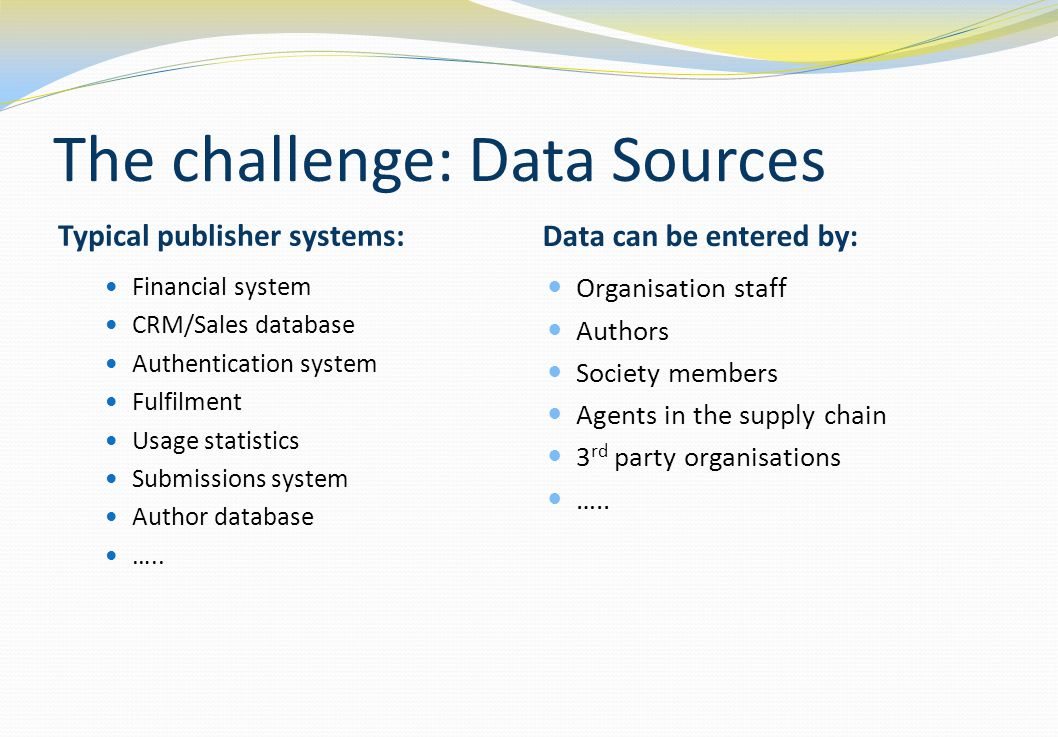 The challenge: Data Sources Typical publisher systems: Data can be entered by: Financial system CRM/Sales database Authentication system Fulfilment Us