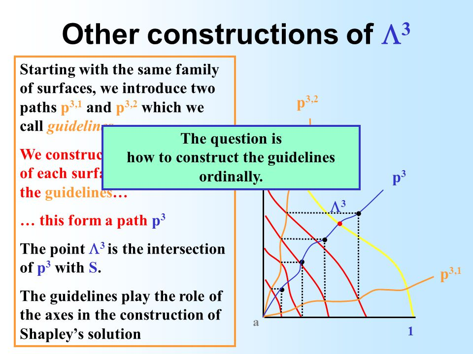 Other constructions of 3 Starting with the same family of surfaces, we introduce two paths p 3,1 and p 3,2 which we call guidelines.