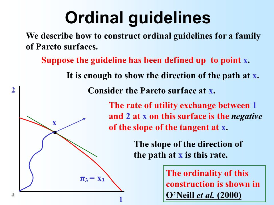 Ordinal guidelines 1 2 a.