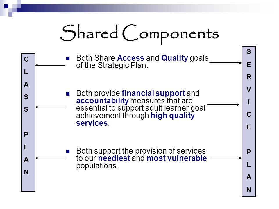 Shared Components Both Share Access and Quality goals of the Strategic Plan.