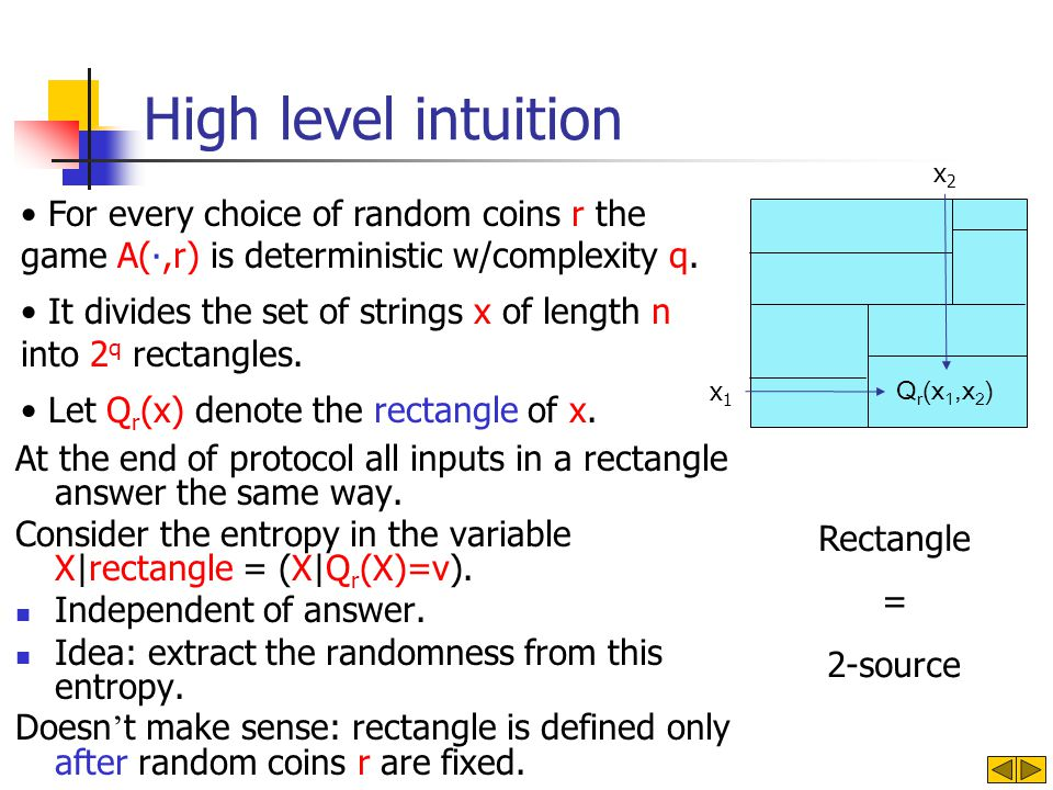 High level intuition At the end of protocol all inputs in a rectangle answer the same way. Consider the entropy in the variable X|rectangle = (X|Q r (
