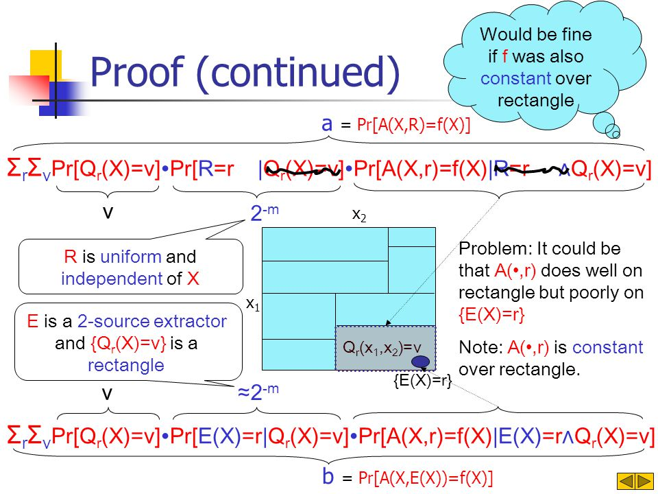 Problem: It could be that A(,r) does well on rectangle but poorly on {E(X)=r} Note: A(,r) is constant over rectangle. b = Pr[A(X,E(X))=f(X)] Proof (co