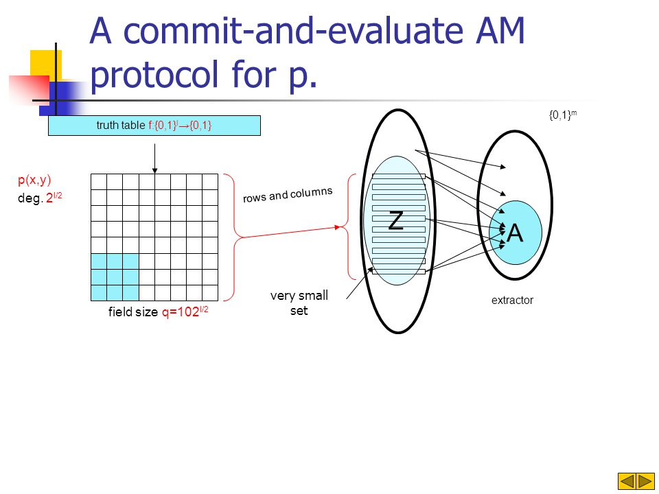 A commit-and-evaluate AM protocol for p.