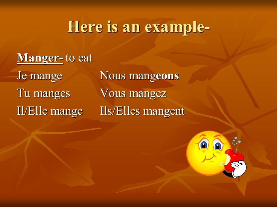 Here is an example- Manger- to eat Je mangeNous mangeons Tu mangesVous mangez Il/Elle mangeIls/Elles mangent