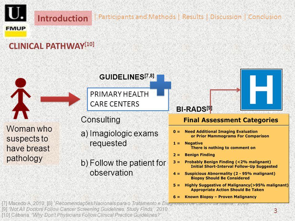 3 [7] Macedo A, 2010; [8] Recomendações Nacionais para o Tratamento e Diagnóstico de Cancro da Mama, 2009 [9] Not All Doctors Follow Cancer Screening Guidelines, Study Finds, 2010 [10] Cabana, Why Dont Physicians Follow Clinical Practice Guidelines.