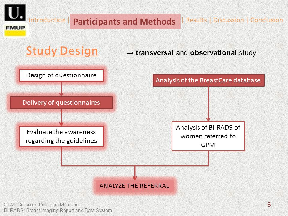 6 Analysis of the BreastCare database Evaluate the awareness regarding the guidelines Analysis of BI-RADS of women referred to GPM transversal and observational study Study Design Introduction | | Results | Discussion | Conclusion Participants and Methods ANALYZE THE REFERRAL GPM: Grupo de Patologia Mamária BI-RADS: Breast Imaging Report and Data System Delivery of questionnaires Evaluate the awareness regarding the guidelines ANALYZE THE REFERRAL Design of questionnaire Delivery of questionnaires Design of questionnaire