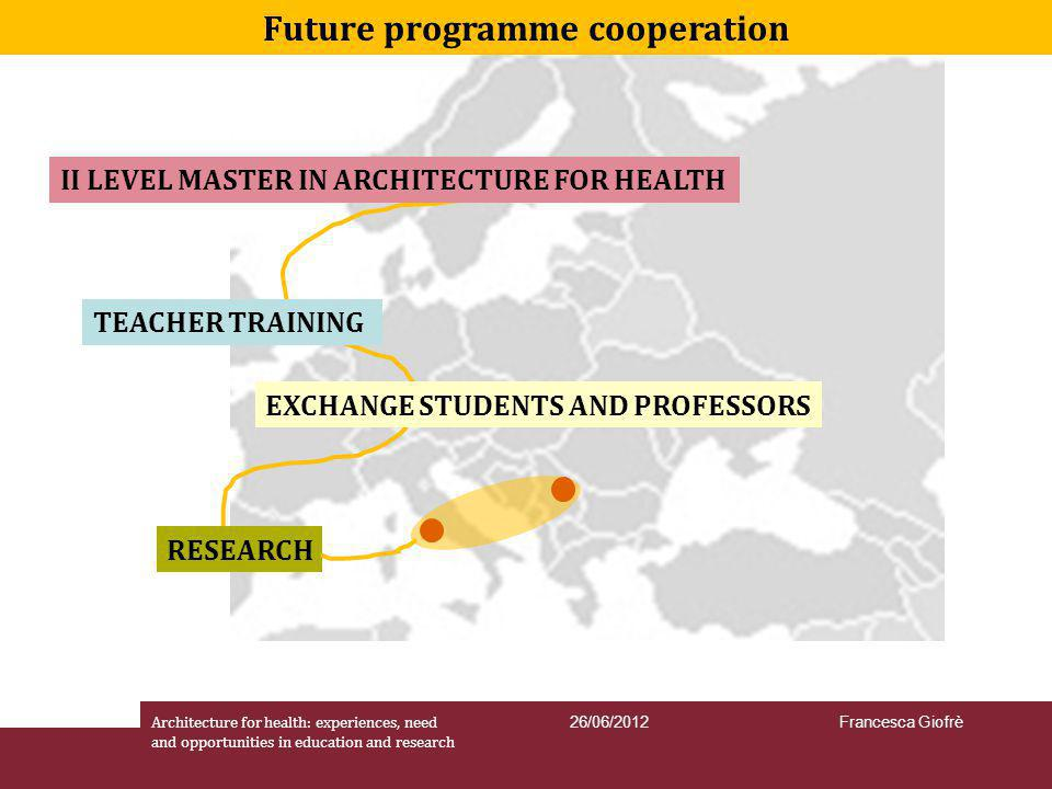 26/06/2012Francesca Giofrè Future programme cooperation TEACHER TRAINING EXCHANGE STUDENTS AND PROFESSORS RESEARCH II LEVEL MASTER IN ARCHITECTURE FOR HEALTH Architecture for health: experiences, need and opportunities in education and research