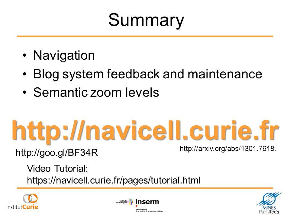 BINOM Plug-in for Cytoscape Bonnet et al. BMC Systems Biology 2013 7:18