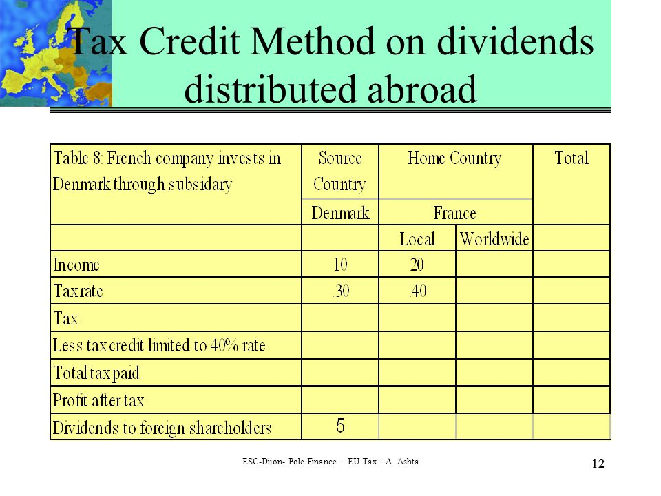 12 ESC-Dijon- Pole Finance – EU Tax – A. Ashta 12 Tax Credit Method on dividends distributed abroad