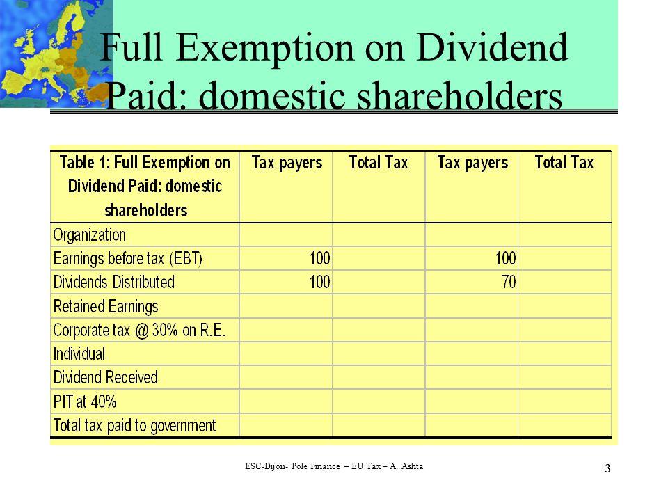 3 ESC-Dijon- Pole Finance – EU Tax – A.