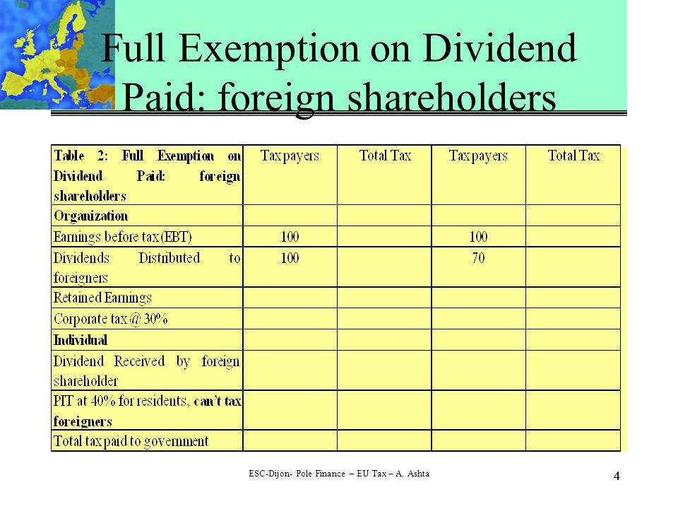 4 ESC-Dijon- Pole Finance – EU Tax – A.