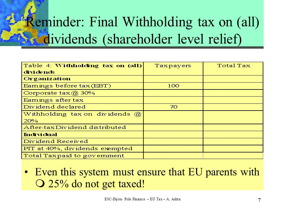 7 ESC-Dijon- Pole Finance – EU Tax – A. Ashta 7 Reminder: Final Withholding tax on (all) dividends (shareholder level relief) Even this system must en