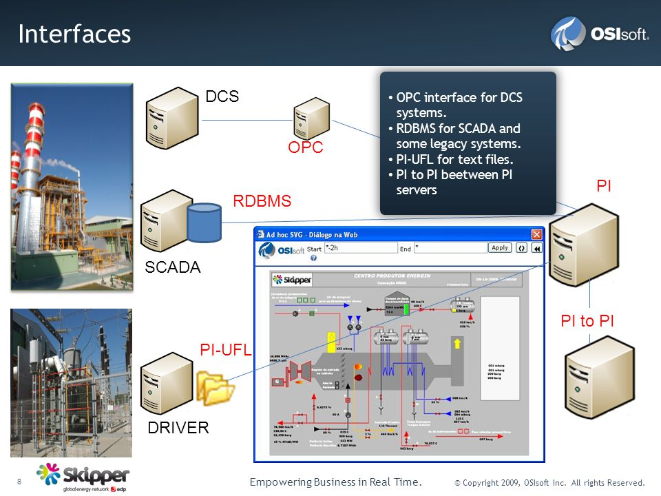 8 Empowering Business in Real Time. © Copyright 2009, OSIsoft Inc. All rights Reserved. Interfaces DCS OPC SCADA RDBMS PI DRIVER PI-UFL OPC interface